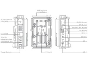 KIT Vidéo HF HDMI/SDI Portée 800m + Tally/Intercom