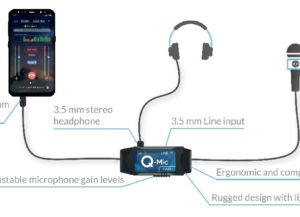 Q-MIC (Blu-Mic) Digigram