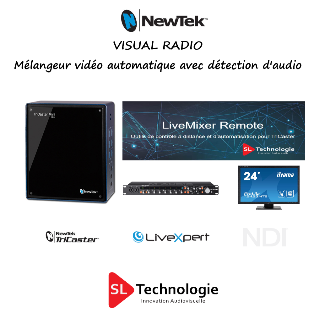 Réalisation Vidéo Automatique Visual Radio Tricaster Mini NewTek