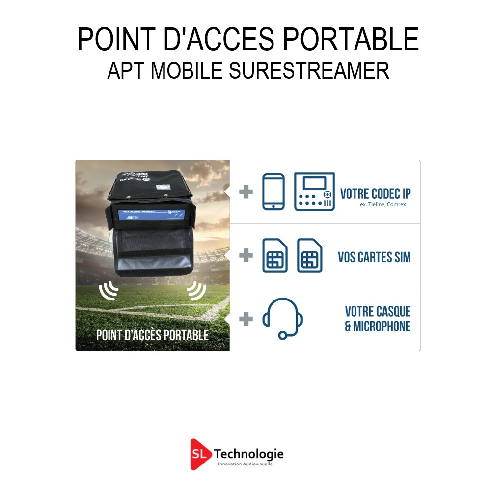 APT ­MOBILE SURESTREAMER Point d'accès portable