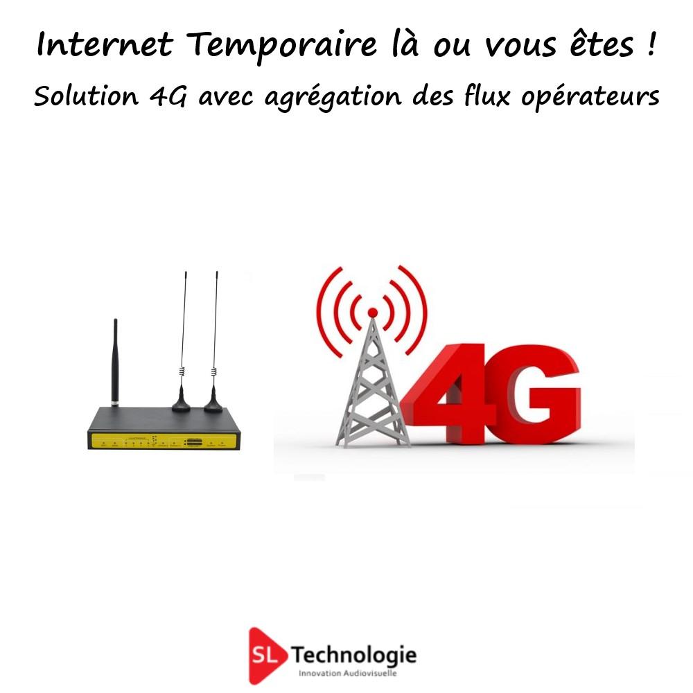 Internet Temporaire Très Haut Débit 4G Flux Agrégés