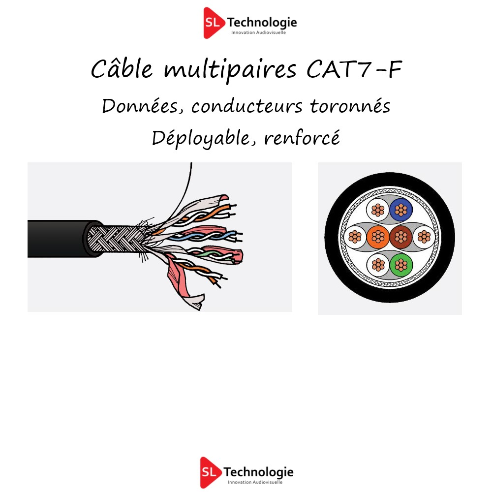 CAT 7-F Tourning Câble multipaires