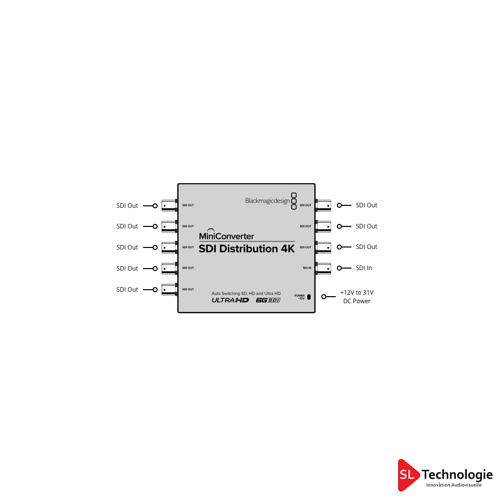 Mini Converter BlackMagicDesign